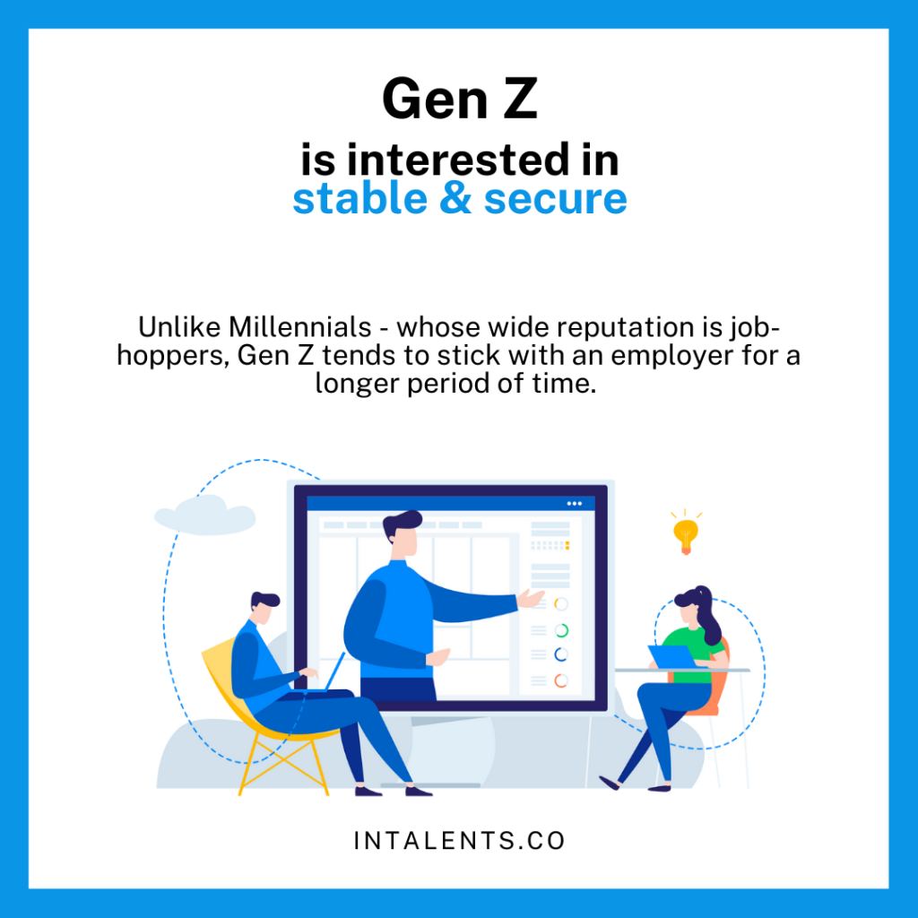 intalents-recruiting-gen-z