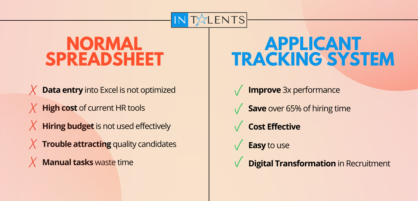 intalents-applicant-tracking-system-ats-guide-from-a-to-z-spreadsheet-vs-ats